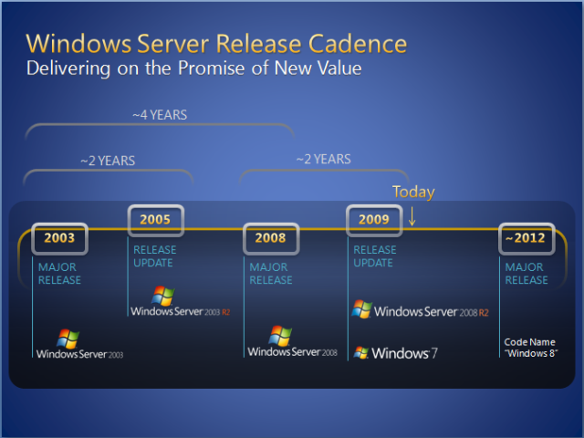 windows_8_roadmap-thumb-640xauto-10042