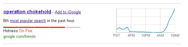 OPC-google-stats