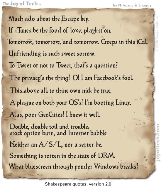 Shakespeare What Is In A Name Quote: The Secret Diary Of Steve Jobs : JoT: Shakespeare Quotes, V2.0